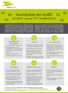GoBD Check – Jetzt gibt es keine Ausreden mehr