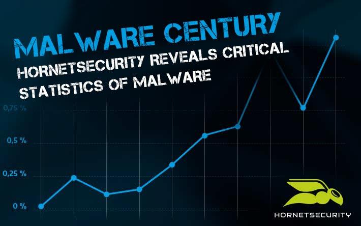 Malware Entwicklung 2018