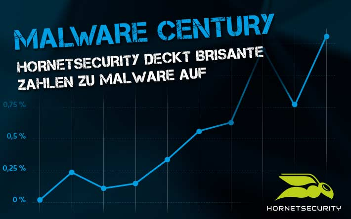 Malware – The Cyber Century's Growing Threat