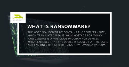 Ransomware easy explained