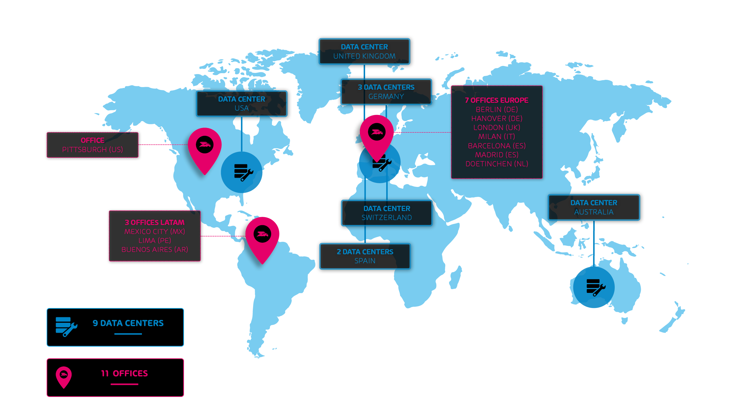 Worldmap - Hornetsecurity offices and data centers