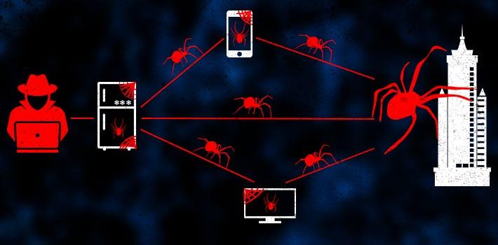 ¿Qué es un ataque DDos?