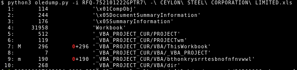 Using oledump to detect VBA purging