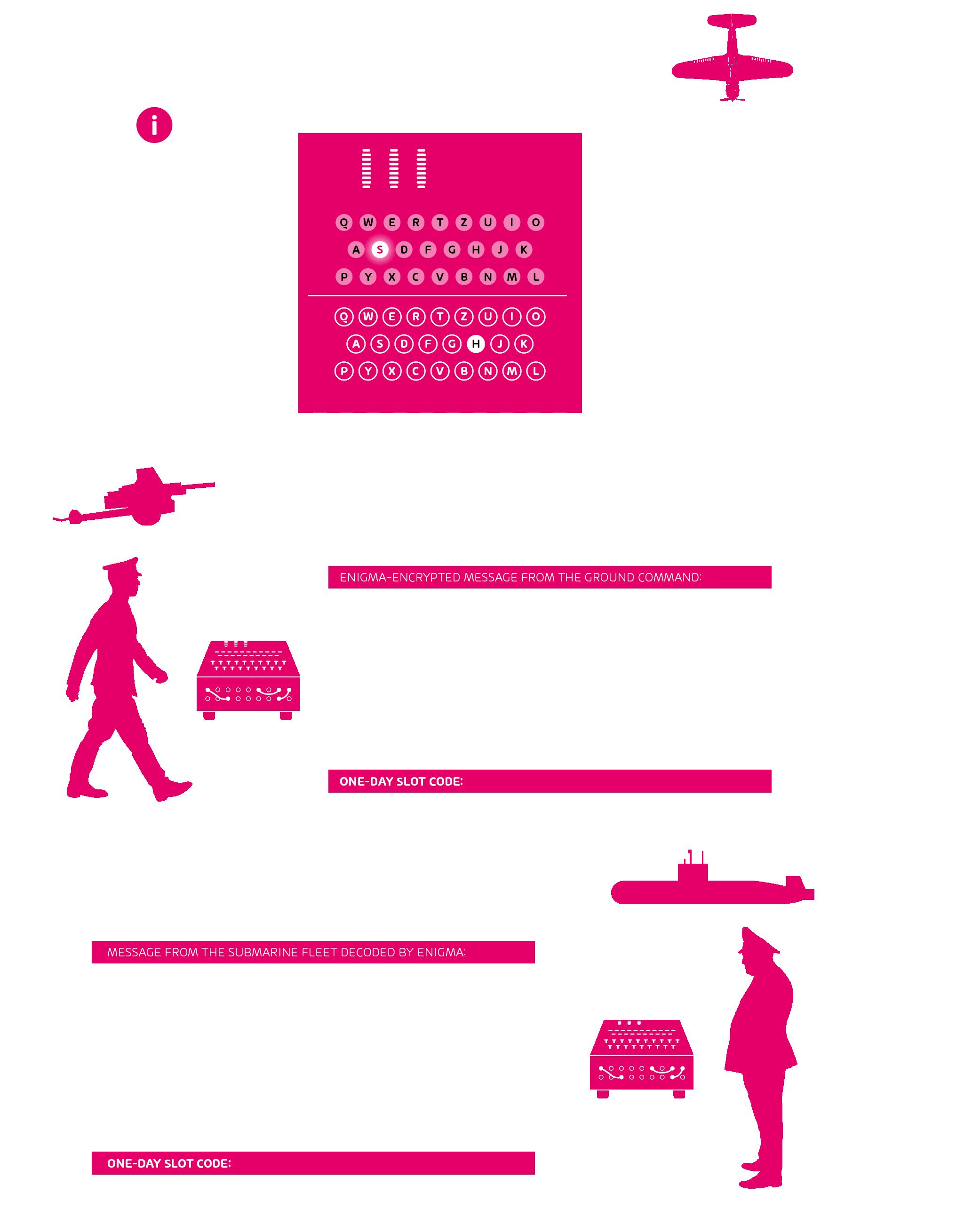 Infografía Código Enigma y la máquina de Turing