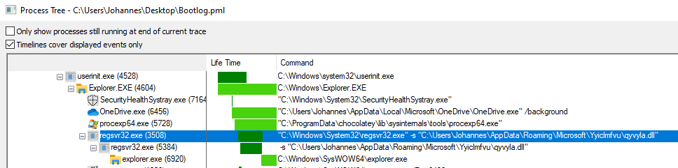 QakBot process tree after reboot