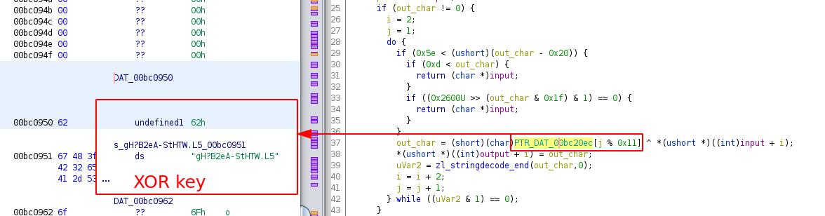 Zloader kev MHTML campaign Zloader string decode