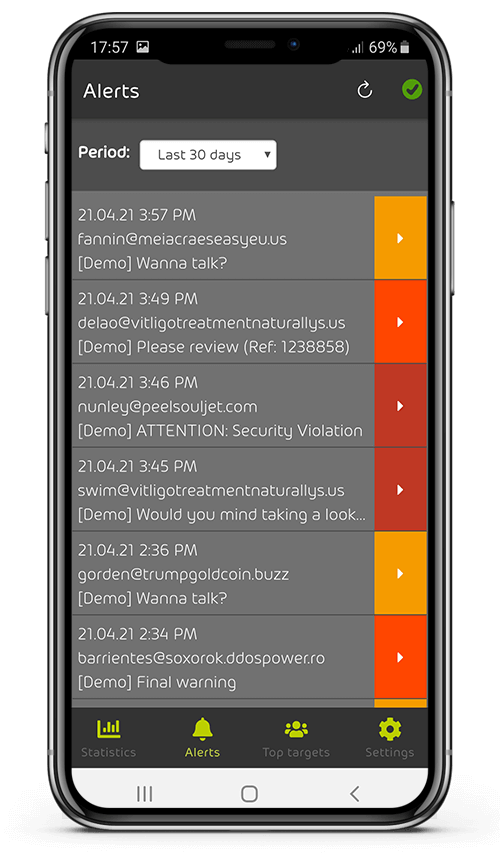 365 Threat Monitor Alerts