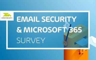 1 de cada 4 empresas sufrió al menos una brecha de seguridad por correo, según la encuesta de Hornetsecurity