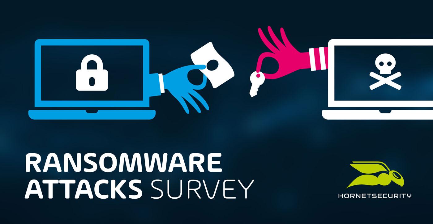 Ransomware Attacks Survey Q3